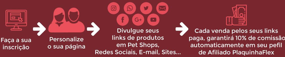Faça a sua inscrição, personalize sua página, divulgue seus links de produtos em Pet Shops, Redes Sociais, E-mail e Sites. Cada venda pelos